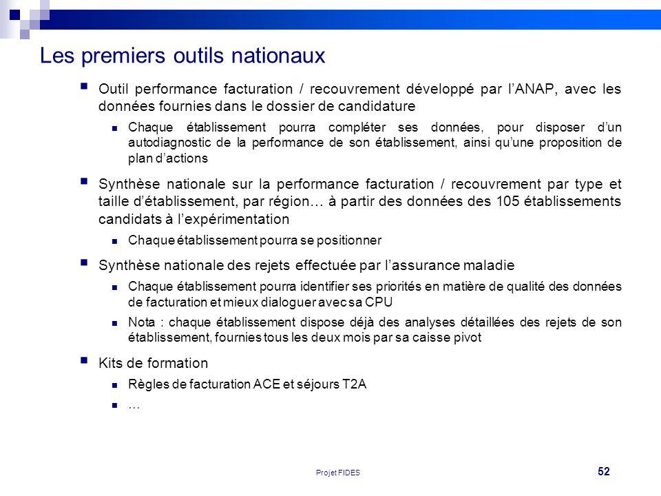 52 Réunion FEHAP 16/11/10 V1Projet FIDES Les premiers outils nationaux Outil performance facturation / recouvrement développé par lANAP, avec les donn