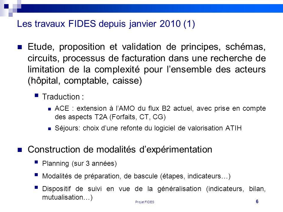 6 Réunion FEHAP 16/11/10 V1Projet FIDES Etude, proposition et validation de principes, schémas, circuits, processus de facturation dans une recherche