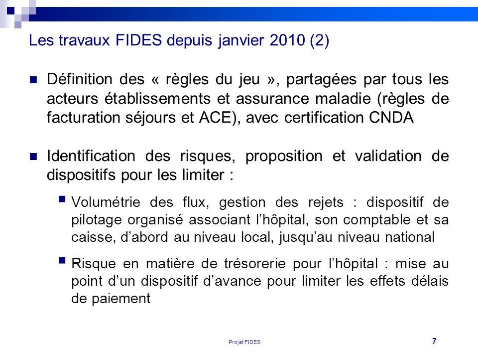 7 Réunion FEHAP 16/11/10 V1Projet FIDES Définition des « règles du jeu », partagées par tous les acteurs établissements et assurance maladie (règles d