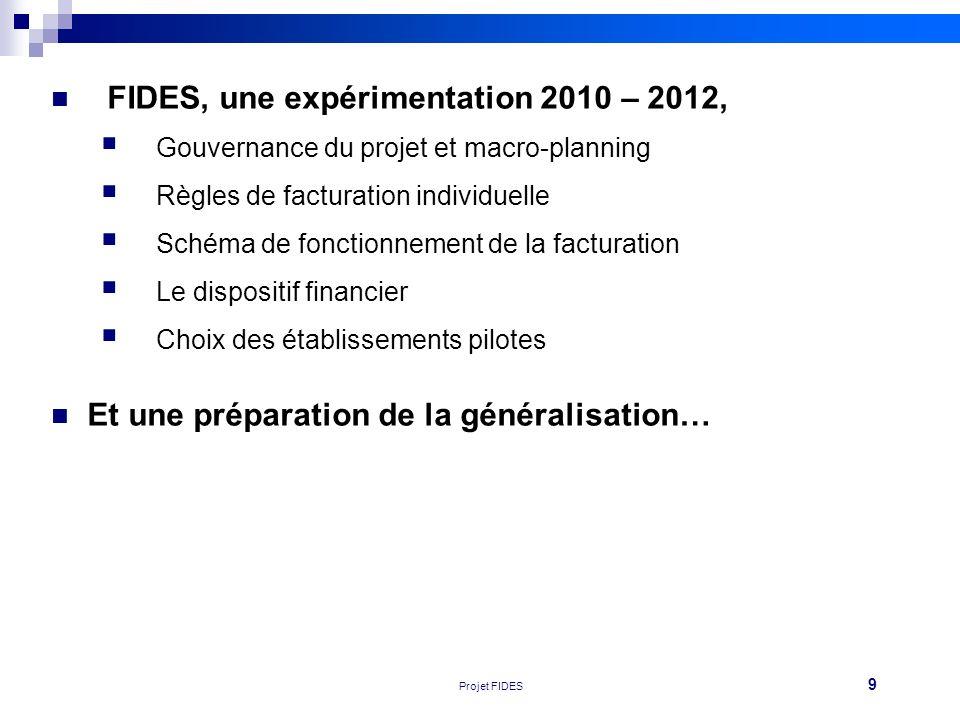 9 Réunion FEHAP 16/11/10 V1Projet FIDES FIDES, une expérimentation 2010 – 2012, Gouvernance du projet et macro-planning Règles de facturation individu