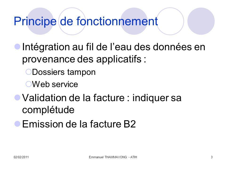 02/02/2011Emmanuel THAMMAVONG - ATIH3 Principe de fonctionnement Intégration au fil de leau des données en provenance des applicatifs : Dossiers tampon Web service Validation de la facture : indiquer sa complétude Emission de la facture B2