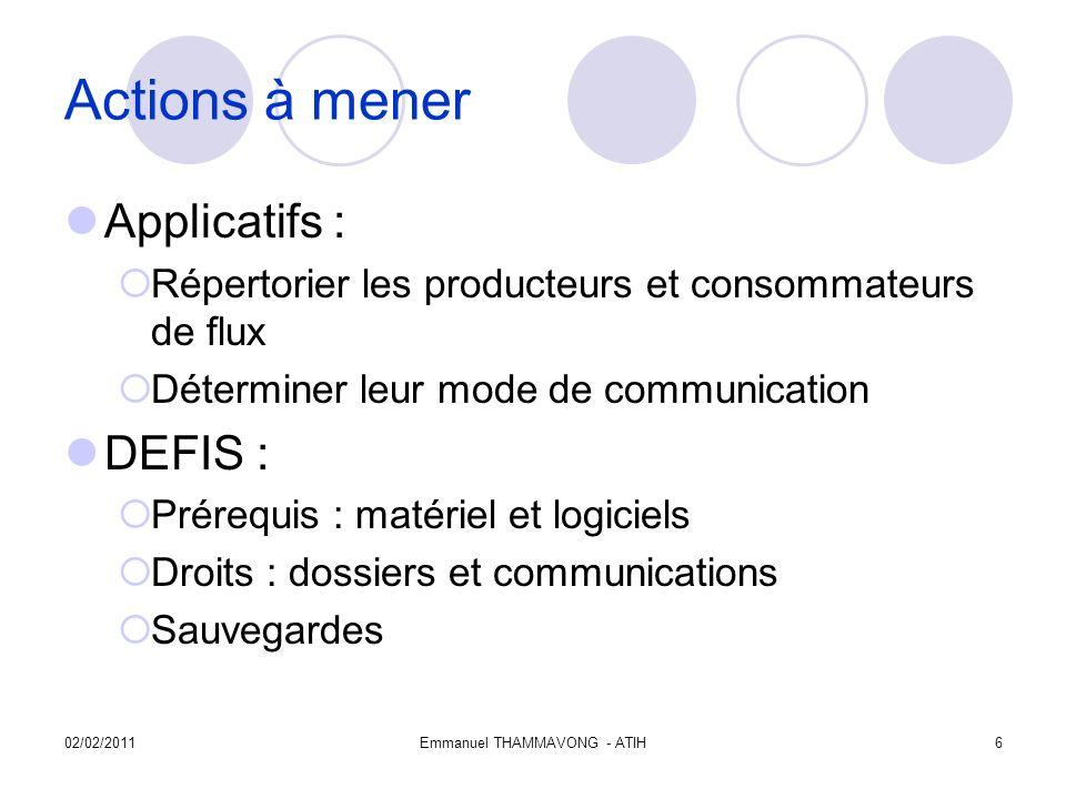 02/02/2011Emmanuel THAMMAVONG - ATIH6 Actions à mener Applicatifs : Répertorier les producteurs et consommateurs de flux Déterminer leur mode de communication DEFIS : Prérequis : matériel et logiciels Droits : dossiers et communications Sauvegardes