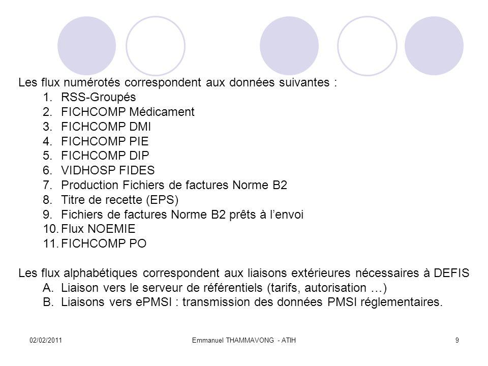 02/02/2011Emmanuel THAMMAVONG - ATIH9 Les flux numérotés correspondent aux données suivantes : 1.RSS-Groupés 2.FICHCOMP Médicament 3.FICHCOMP DMI 4.FICHCOMP PIE 5.FICHCOMP DIP 6.VIDHOSP FIDES 7.Production Fichiers de factures Norme B2 8.Titre de recette (EPS) 9.Fichiers de factures Norme B2 prêts à lenvoi 10.Flux NOEMIE 11.FICHCOMP PO Les flux alphabétiques correspondent aux liaisons extérieures nécessaires à DEFIS A.Liaison vers le serveur de référentiels (tarifs, autorisation …) B.Liaisons vers ePMSI : transmission des données PMSI réglementaires.