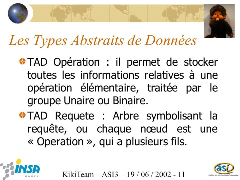 KikiTeam – ASI3 – 19 / 06 / 2002 - 11 Les Types Abstraits de Données TAD Opération : il permet de stocker toutes les informations relatives à une opération élémentaire, traitée par le groupe Unaire ou Binaire.