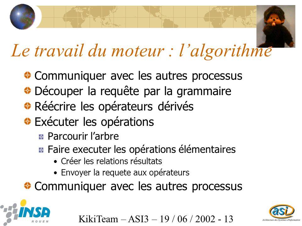 KikiTeam – ASI3 – 19 / 06 / 2002 - 13 Le travail du moteur : lalgorithme Communiquer avec les autres processus Découper la requête par la grammaire Ré