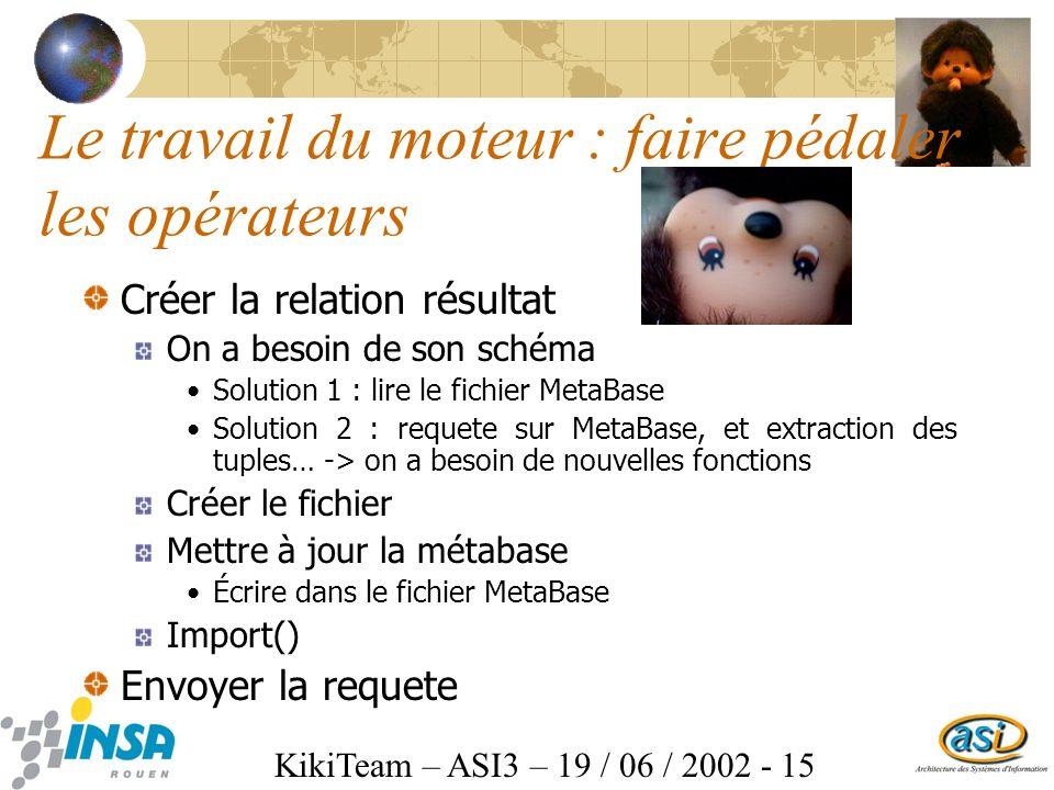 KikiTeam – ASI3 – 19 / 06 / 2002 - 15 Le travail du moteur : faire pédaler les opérateurs Créer la relation résultat On a besoin de son schéma Solutio