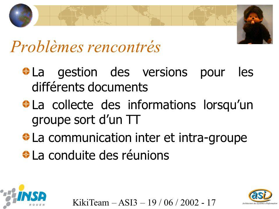 KikiTeam – ASI3 – 19 / 06 / 2002 - 17 Problèmes rencontrés La gestion des versions pour les différents documents La collecte des informations lorsquun groupe sort dun TT La communication inter et intra-groupe La conduite des réunions