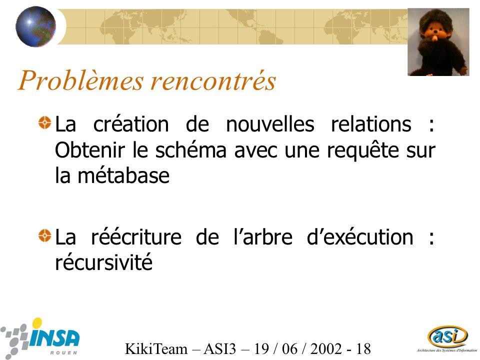 KikiTeam – ASI3 – 19 / 06 / 2002 - 18 Problèmes rencontrés La création de nouvelles relations : Obtenir le schéma avec une requête sur la métabase La réécriture de larbre dexécution : récursivité
