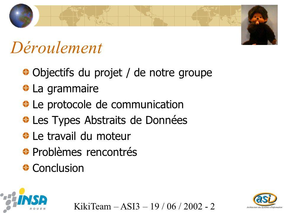 KikiTeam – ASI3 – 19 / 06 / 2002 - 2 Déroulement Objectifs du projet / de notre groupe La grammaire Le protocole de communication Les Types Abstraits de Données Le travail du moteur Problèmes rencontrés Conclusion