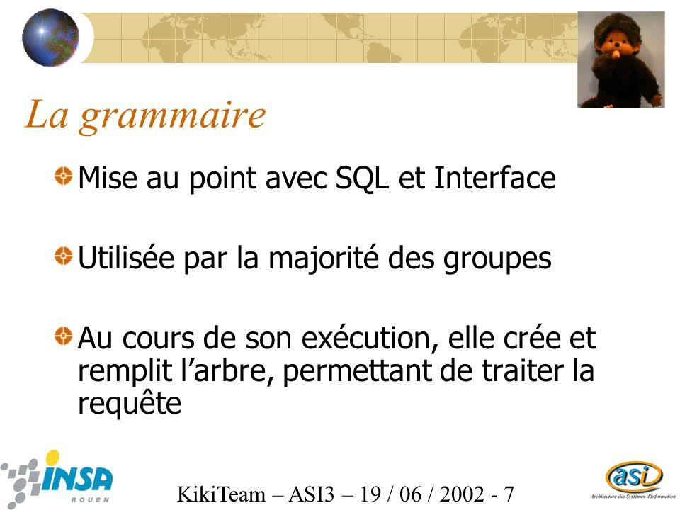 KikiTeam – ASI3 – 19 / 06 / 2002 - 7 La grammaire Mise au point avec SQL et Interface Utilisée par la majorité des groupes Au cours de son exécution, elle crée et remplit larbre, permettant de traiter la requête