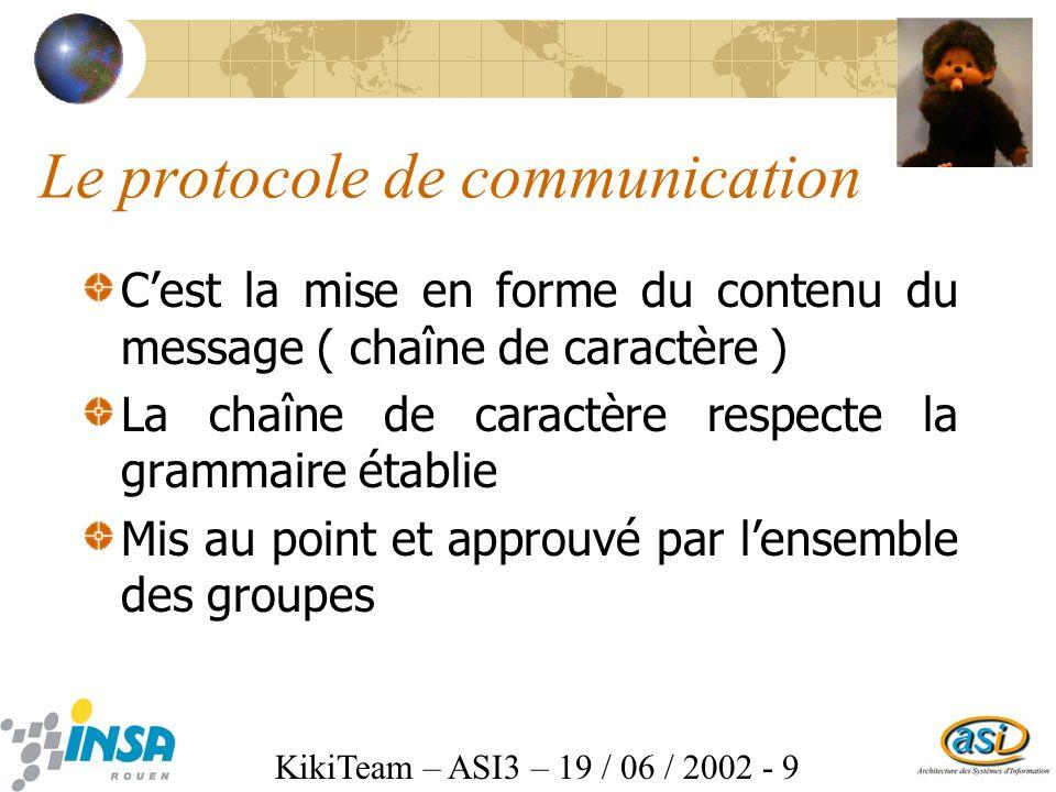 KikiTeam – ASI3 – 19 / 06 / 2002 - 9 Le protocole de communication Cest la mise en forme du contenu du message ( chaîne de caractère ) La chaîne de ca