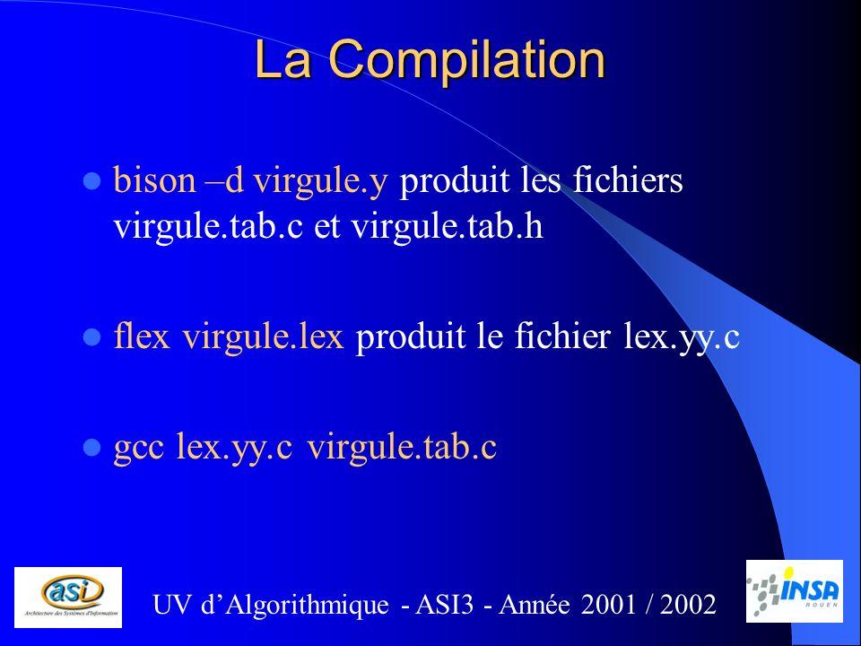 La Compilation bison –d virgule.y produit les fichiers virgule.tab.c et virgule.tab.h flex virgule.lex produit le fichier lex.yy.c gcc lex.yy.c virgule.tab.c UV dAlgorithmique - ASI3 - Année 2001 / 2002