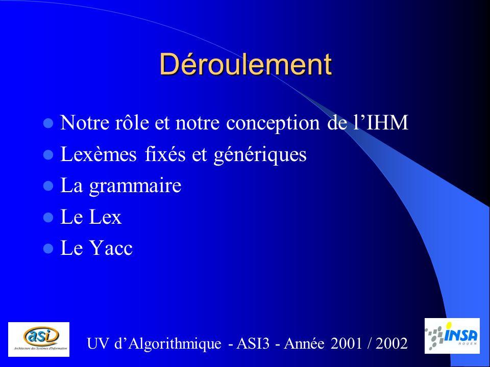 Déroulement Notre rôle et notre conception de lIHM Lexèmes fixés et génériques La grammaire Le Lex Le Yacc UV dAlgorithmique - ASI3 - Année 2001 / 200