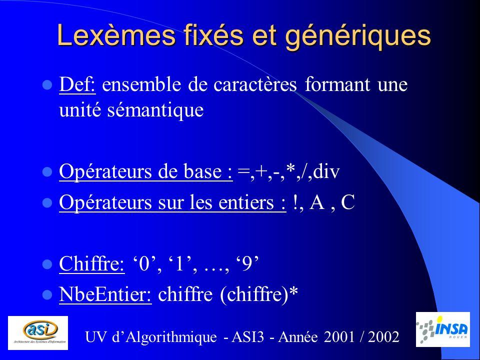 Lexèmes fixés et génériques Def: ensemble de caractères formant une unité sémantique Opérateurs de base : =,+,-,*,/,div Opérateurs sur les entiers : !, A, C Chiffre: 0, 1, …, 9 NbeEntier: chiffre (chiffre)* UV dAlgorithmique - ASI3 - Année 2001 / 2002