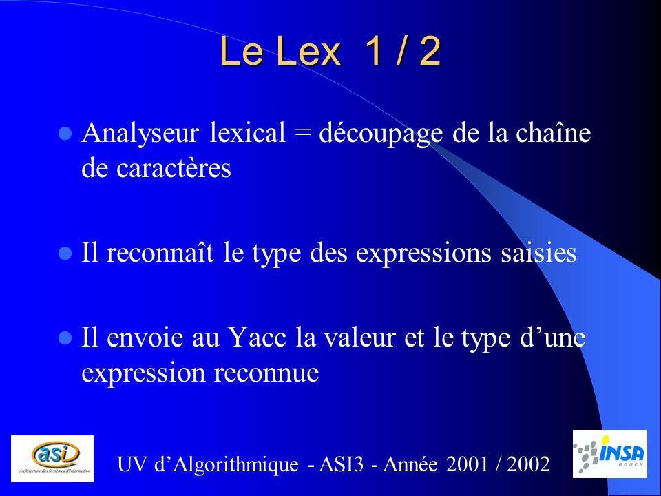 Le Lex 2 / 2 %{#include %} chiffre [0-9] % « div »{return DIV;} {chiffre}+{return creerEntierInfiniAPartirDe(yytext);} [ \t\n]{yyerror (« Caractère inconnu »);} % main() {yylex();} UV dAlgorithmique - ASI3 - Année 2001 / 2002