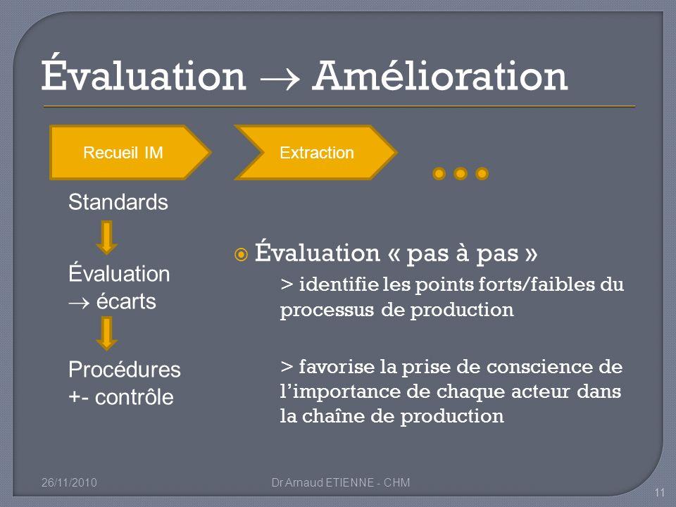 26/11/2010Dr Arnaud ETIENNE - CHM 11 Recueil IMExtraction Standards Évaluation écarts Procédures +- contrôle Évaluation « pas à pas » > identifie les