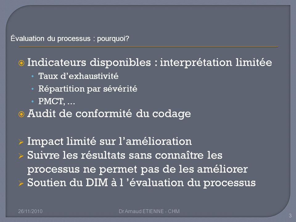 Indicateurs disponibles : interprétation limitée Taux dexhaustivité Répartition par sévérité PMCT,... Audit de conformité du codage Impact limité sur