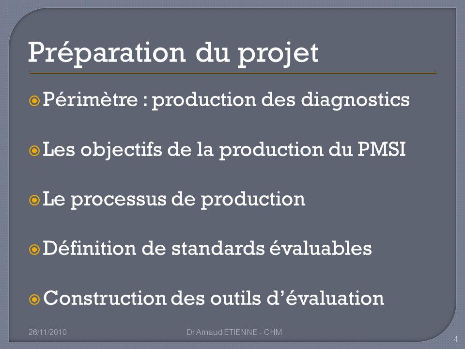 Périmètre : production des diagnostics Les objectifs de la production du PMSI Le processus de production Définition de standards évaluables Constructi