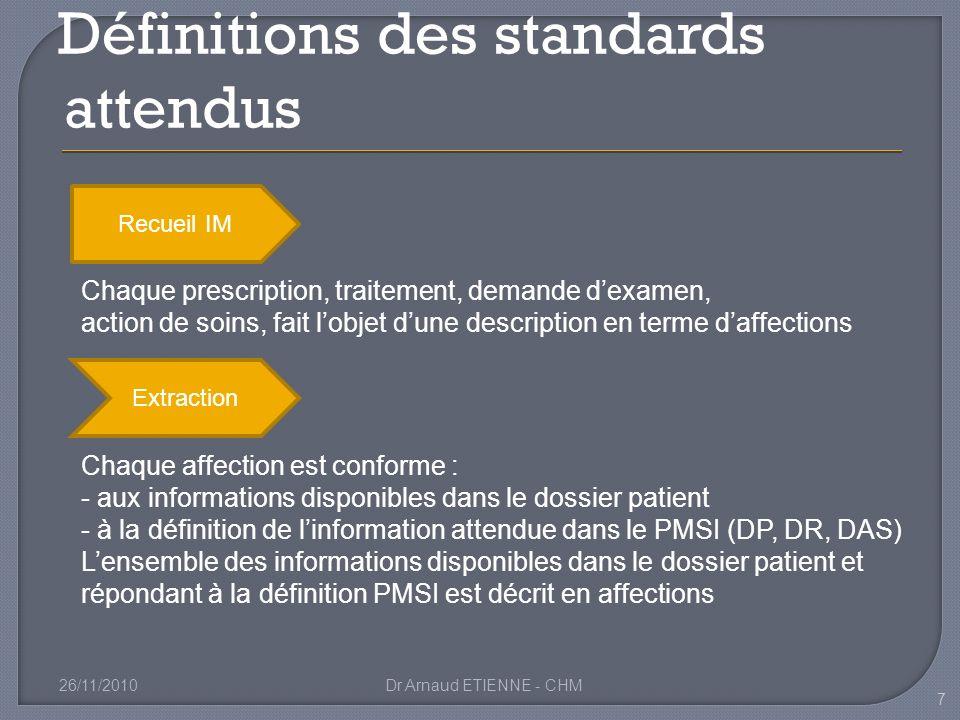 26/11/2010Dr Arnaud ETIENNE - CHM 7 Recueil IM Chaque prescription, traitement, demande dexamen, action de soins, fait lobjet dune description en term