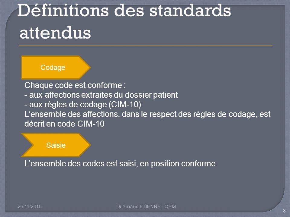 26/11/2010Dr Arnaud ETIENNE - CHM 8 Codage Saisie Chaque code est conforme : - aux affections extraites du dossier patient - aux règles de codage (CIM