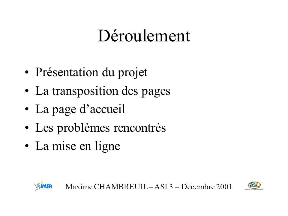 Présentation Découvrir les outils fournis par léquipe du SID Passage des pages html du site actuel au format php Sapproprier et personnaliser le concept du SID Maxime CHAMBREUIL – ASI 3 – Décembre 2001