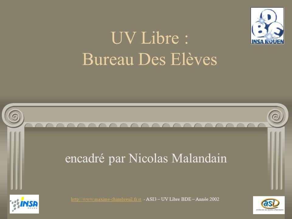 UV Libre : Bureau Des Elèves encadré par Nicolas Malandain http://www.maxime-chambreuil.fr.sthttp://www.maxime-chambreuil.fr.st - ASI3 – UV Libre BDE – Année 2002
