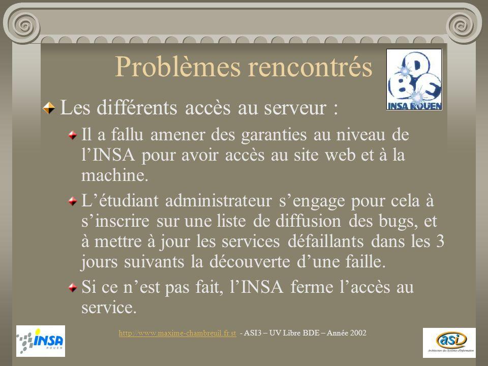 Problèmes rencontrés Les différents accès au serveur : Il a fallu amener des garanties au niveau de lINSA pour avoir accès au site web et à la machine.