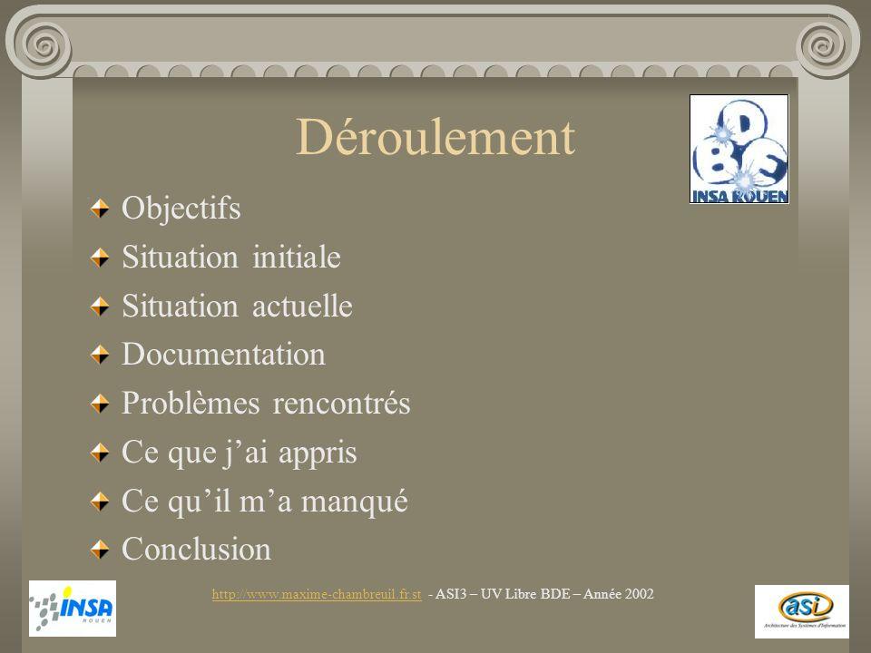 Problèmes rencontrés http://www.maxime-chambreuil.fr.sthttp://www.maxime-chambreuil.fr.st - ASI3 – UV Libre BDE – Année 2002