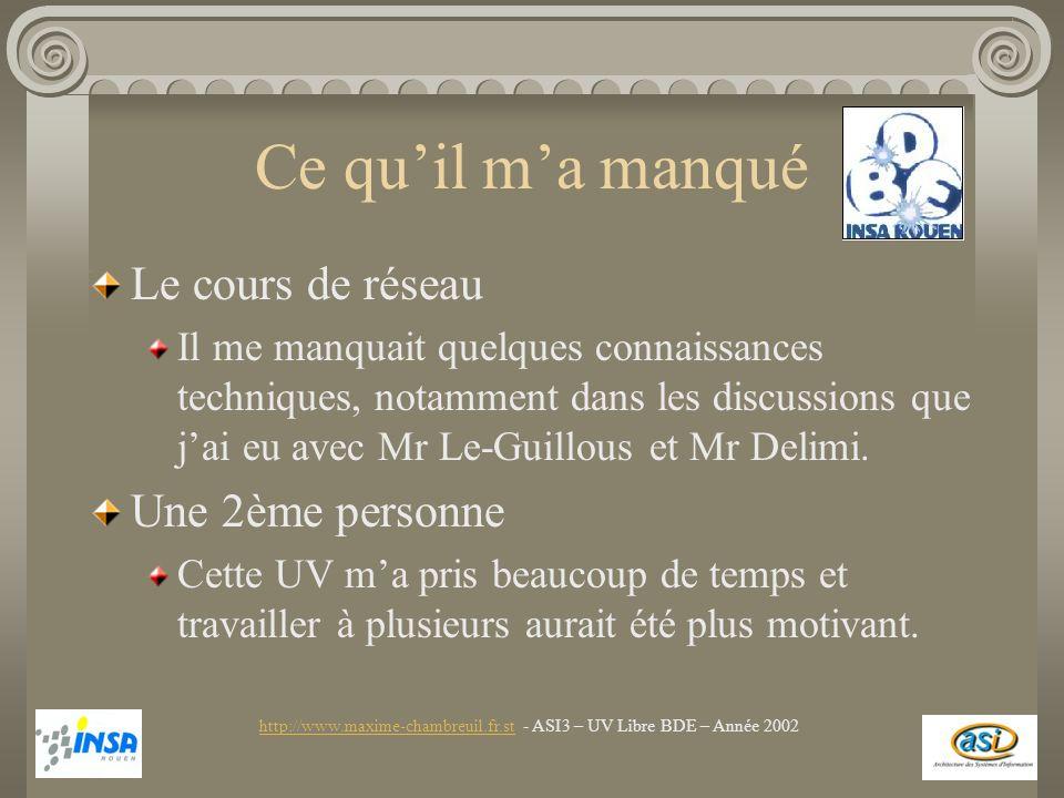 Ce quil ma manqué Le cours de réseau Il me manquait quelques connaissances techniques, notamment dans les discussions que jai eu avec Mr Le-Guillous et Mr Delimi.