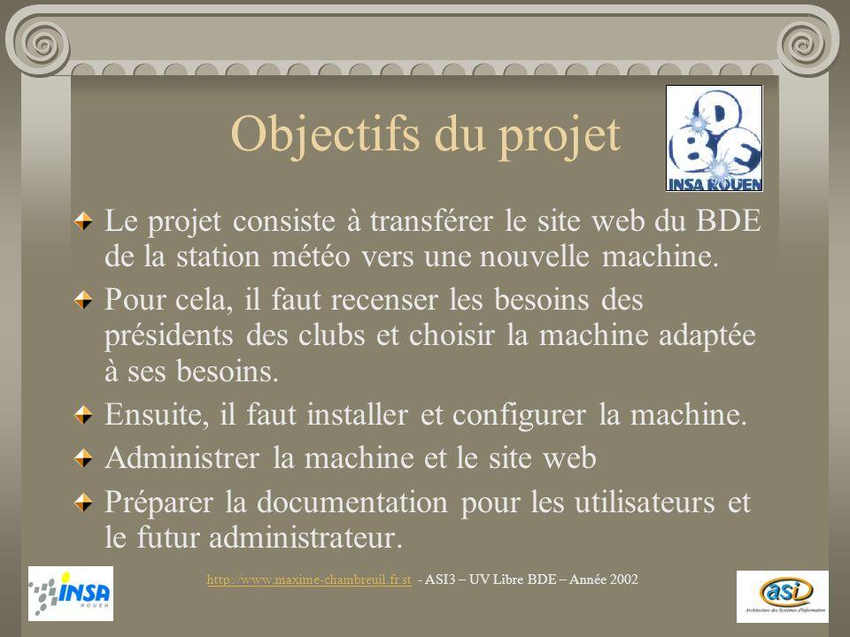 Objectifs du projet Le projet consiste à transférer le site web du BDE de la station météo vers une nouvelle machine. Pour cela, il faut recenser les