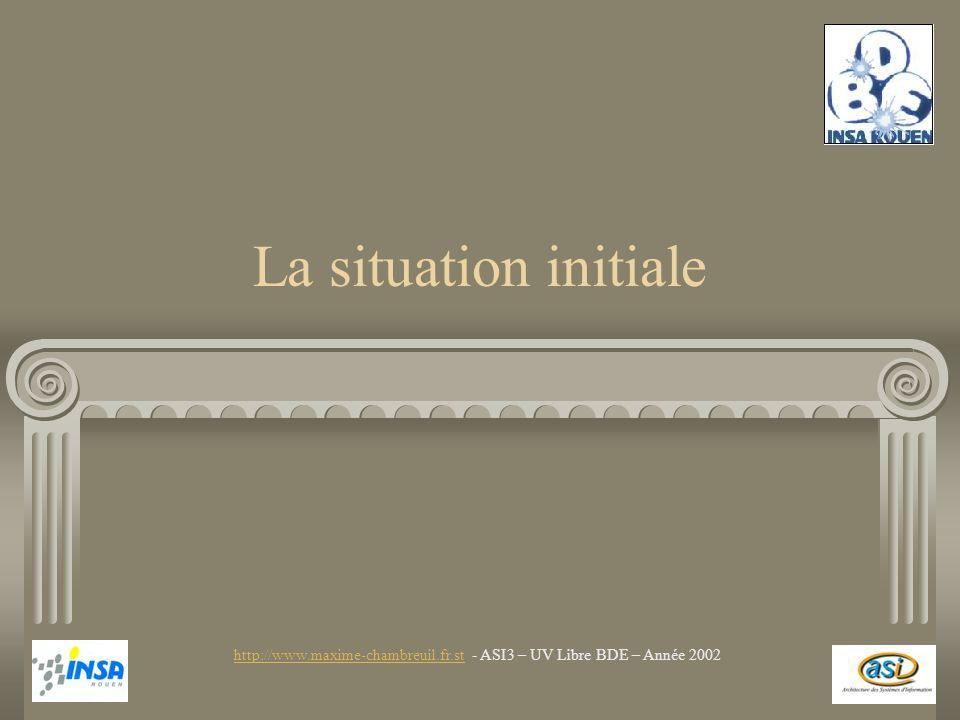 La situation initiale http://www.maxime-chambreuil.fr.sthttp://www.maxime-chambreuil.fr.st - ASI3 – UV Libre BDE – Année 2002