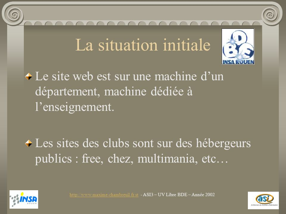La situation initiale Le site web est sur une machine dun département, machine dédiée à lenseignement. Les sites des clubs sont sur des hébergeurs pub