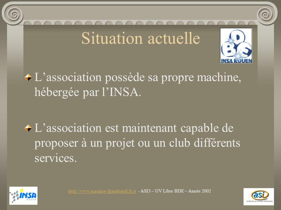 Situation actuelle Lassociation possède sa propre machine, hébergée par lINSA. Lassociation est maintenant capable de proposer à un projet ou un club