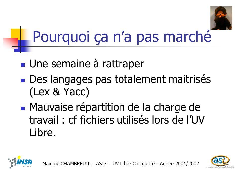 Pourquoi ça na pas marché Maxime CHAMBREUIL – ASI3 – UV Libre Calculette – Année 2001/2002 Une semaine à rattraper Des langages pas totalement maitris