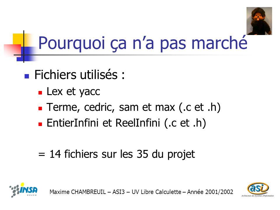 Pourquoi ça na pas marché Maxime CHAMBREUIL – ASI3 – UV Libre Calculette – Année 2001/2002 Fichiers utilisés : Lex et yacc Terme, cedric, sam et max (