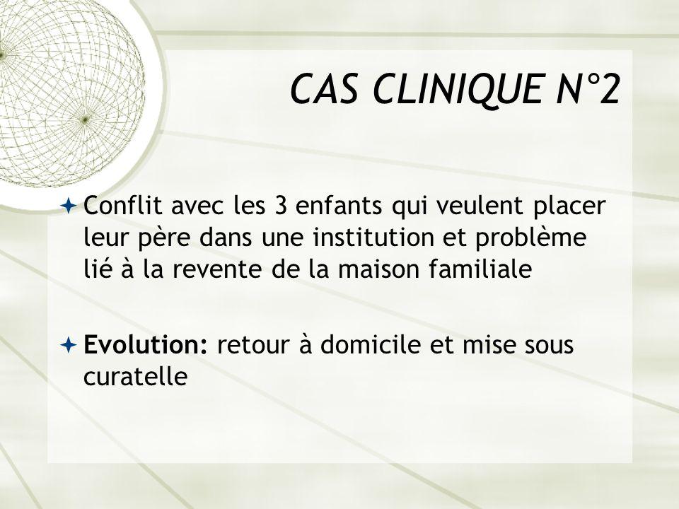 CAS CLINIQUE N°2 Conflit avec les 3 enfants qui veulent placer leur père dans une institution et problème lié à la revente de la maison familiale Evol