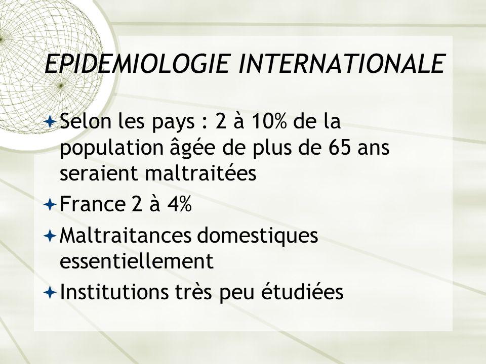 EPIDEMIOLOGIE INTERNATIONALE Selon les pays : 2 à 10% de la population âgée de plus de 65 ans seraient maltraitées France 2 à 4% Maltraitances domesti