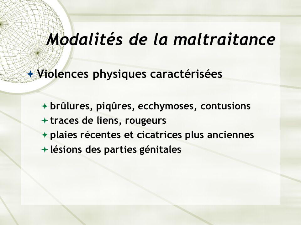 Modalités de la maltraitance Violences physiques caractérisées brûlures, piqûres, ecchymoses, contusions traces de liens, rougeurs plaies récentes et