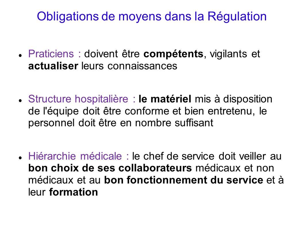 Obligations de moyens dans la Régulation Praticiens : doivent être compétents, vigilants et actualiser leurs connaissances Structure hospitalière : le