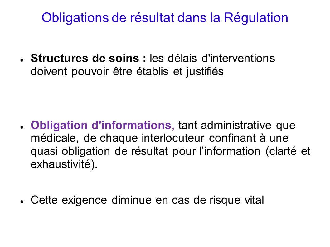 Obligations de résultat dans la Régulation Structures de soins : les délais d'interventions doivent pouvoir être établis et justifiés Obligation d'inf