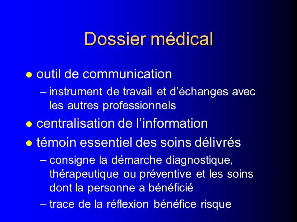 Termes différents l Dossier infirmier ? l Dossier médical ? l Dossier patient ? l Dossier de la personne hospitalisée ?