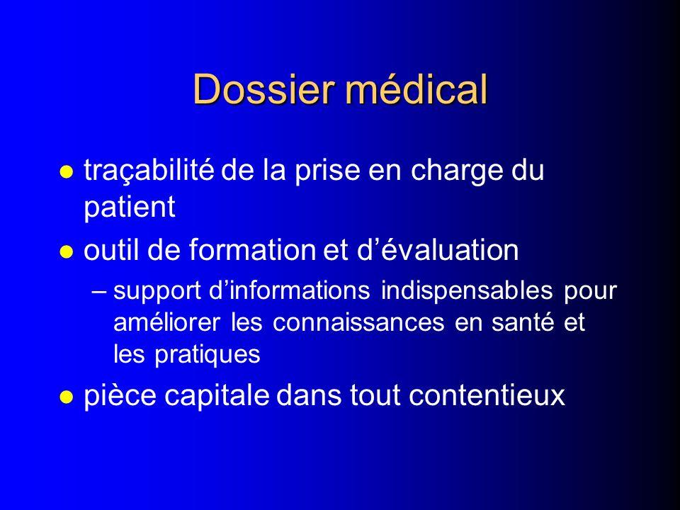 Dossier médical l outil de communication –instrument de travail et déchanges avec les autres professionnels l centralisation de linformation l témoin