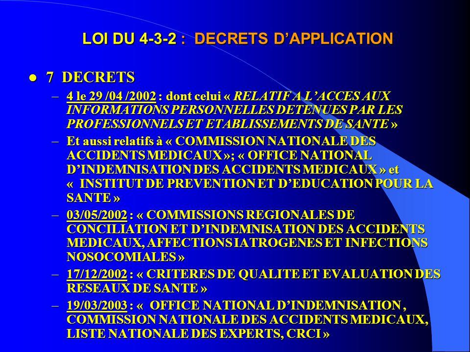 LOI DU 4-3-2 : RELATIVE AUX DROITS DES MALADES ET A LA QUALITE DU SYTEME DE SANTE l J.O du 05 /03 ; 40 Pages, Doubles Colonnes, l 5 TITRES –I/ SOLIDAR