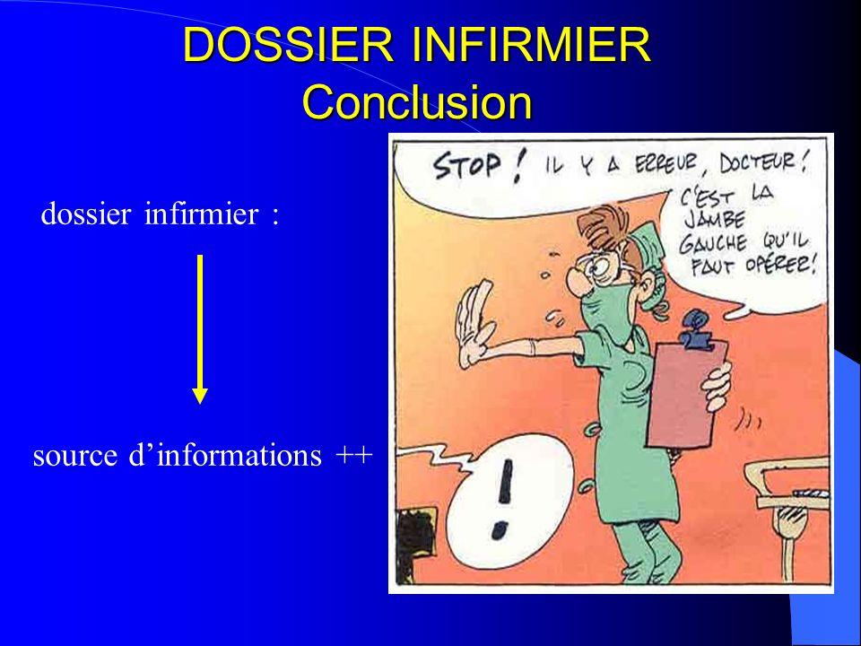 Le contenu du dossier infirmier I) Le rôle propre de linfirmier II) Rôle de délégation