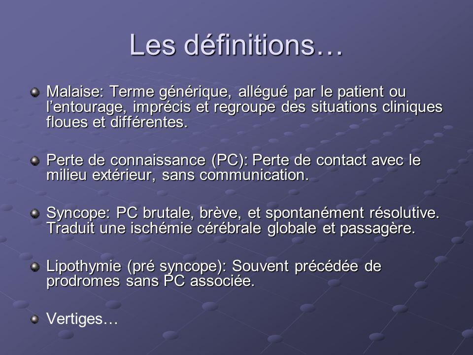 Les définitions… Malaise: Terme générique, allégué par le patient ou lentourage, imprécis et regroupe des situations cliniques floues et différentes.