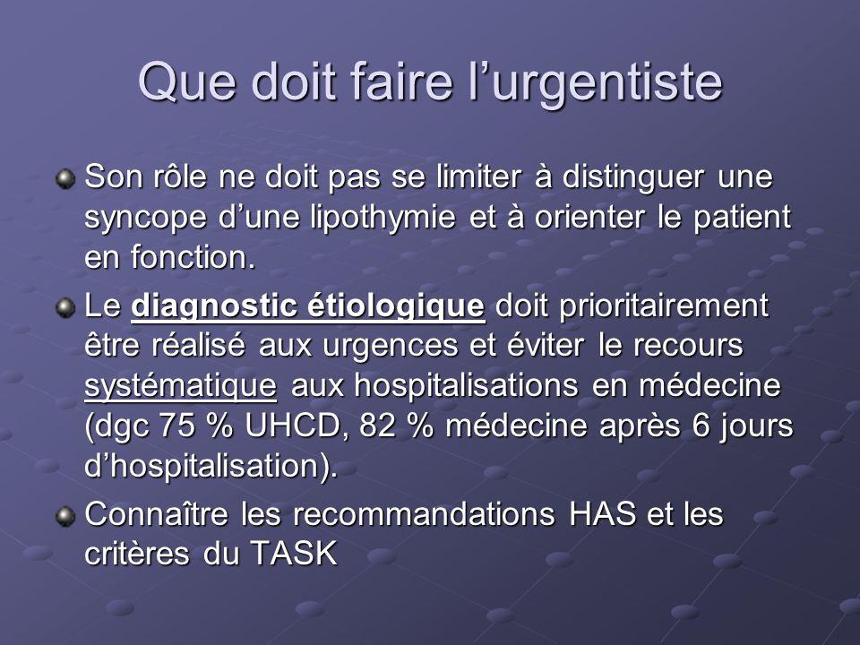 Que doit faire lurgentiste Son rôle ne doit pas se limiter à distinguer une syncope dune lipothymie et à orienter le patient en fonction. Le diagnosti