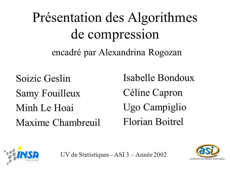 Déroulement Objectifs du projet Algorithme ACP Algorithme LDA Spécifications Conclusion UV de Statistiques – ASI 3 – Année 2002