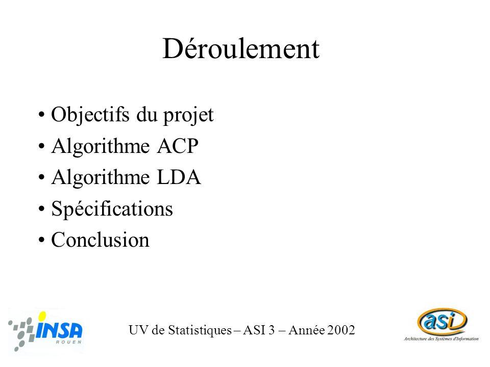 Algorithme LDA(2/4) Première étape: On calcule: X= (1/N) Σ 1..N x i (Moyenne sur lensemble des données) T=(1/N) Σ 1..N (x i -X)(x i -X) T ( variance sur lensemble des données) Puis on calcule ces mêmes vecteurs mais sur les j premières valeurs du vecteur de données.( respectivement X j et W) UV de Statistiques – ASI 3 – Année 2002