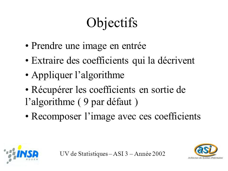 Algorithme dAnalyse en Composantes Principales Exemple dune image satellite Principe
