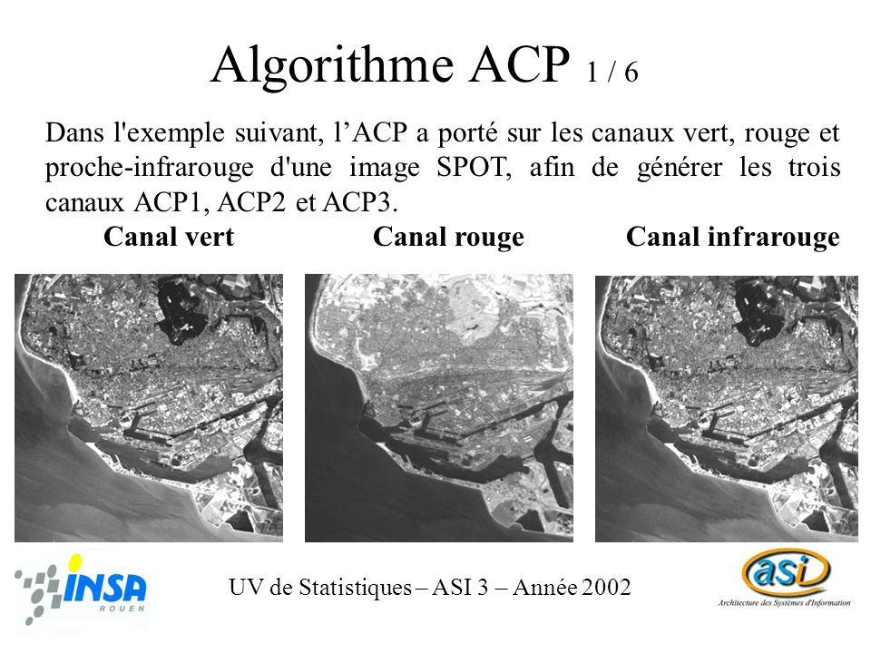 Algorithme ACP 2 / 6 UV de Statistiques – ASI 3 – Année 2002 Le premier canal (ACP1), le plus intéressant, présente la brillance globale de limage, améliorant considérablement les contrastes.